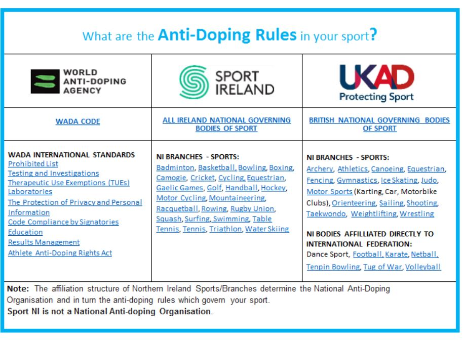 What are the rules in your sport
